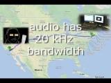 ISDN Codecs